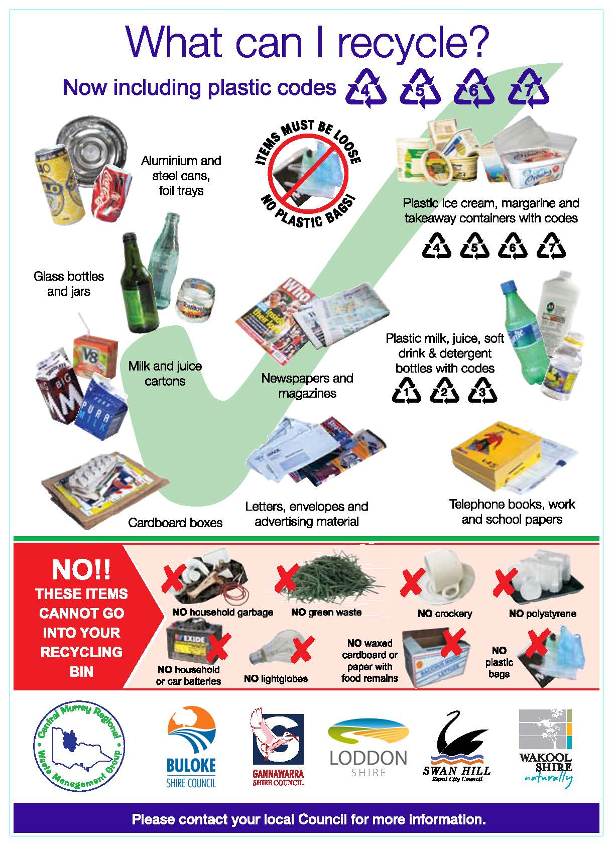 Recyclable products materials buloke shire council for Waste material items